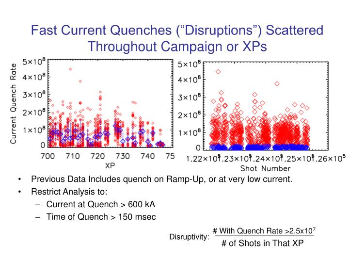 """Fast Current Quenches (""""Disruptions"""") Scattered Throughout Campaign or XPs"""