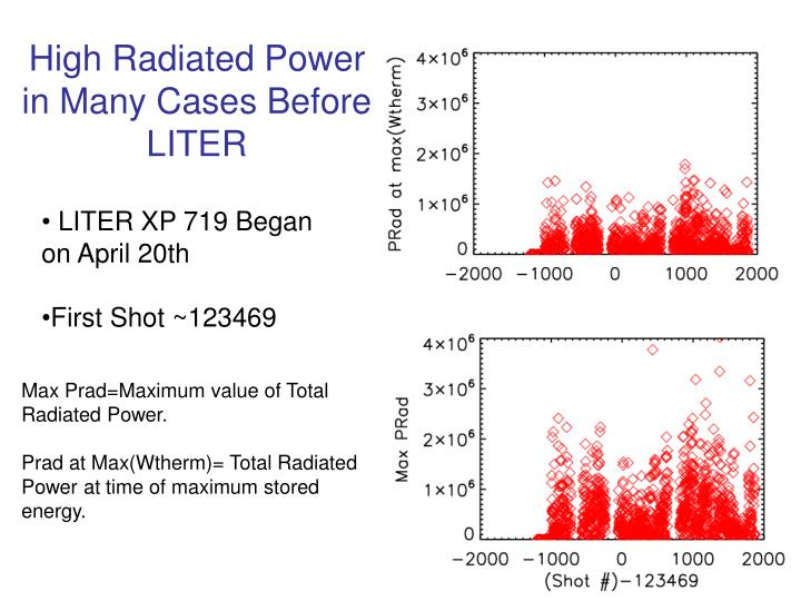 High Radiated Power in Many Cases Before LITER