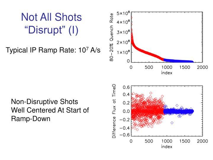 """Not All Shots """"Disrupt"""" (I)"""