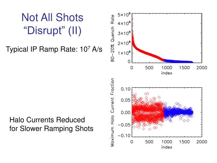 """Not All Shots """"Disrupt"""" (II)"""