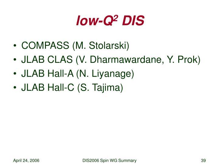 low-Q