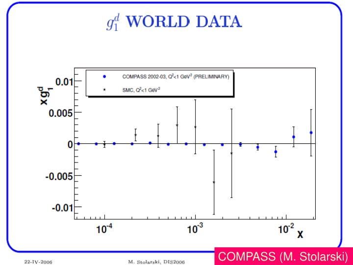 COMPASS (M. Stolarski)