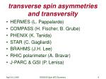 transverse spin asymmetries and transversity