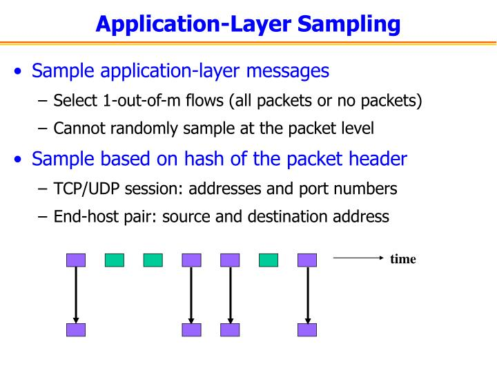 Application-Layer Sampling
