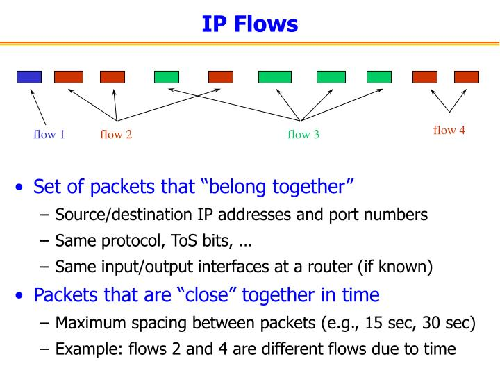 IP Flows