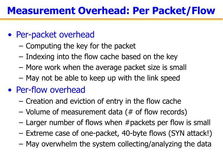 Measurement Overhead: Per Packet/Flow