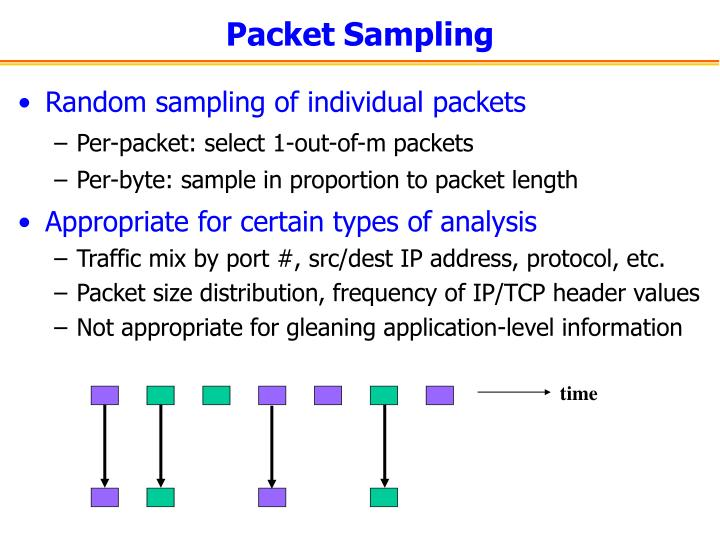 Packet Sampling