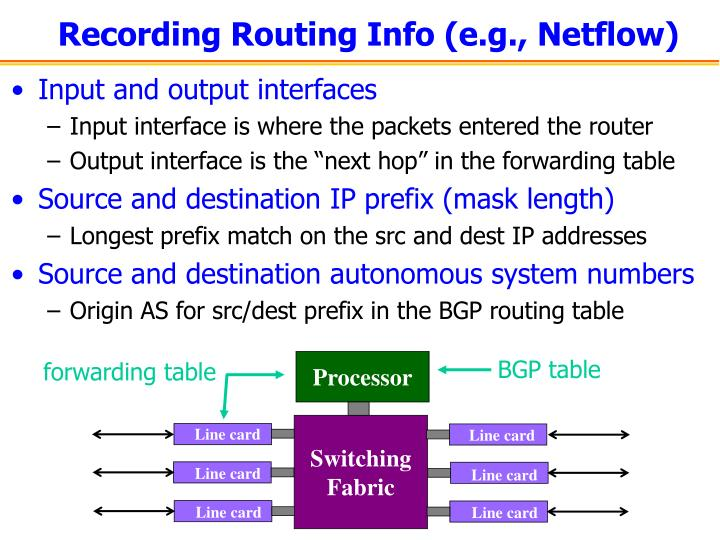 Recording Routing Info (e.g., Netflow)