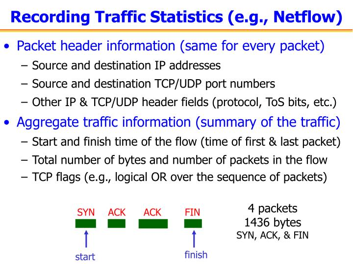 Recording Traffic Statistics (e.g., Netflow)