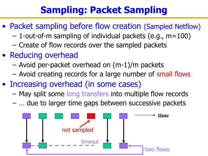 Sampling: Packet Sampling