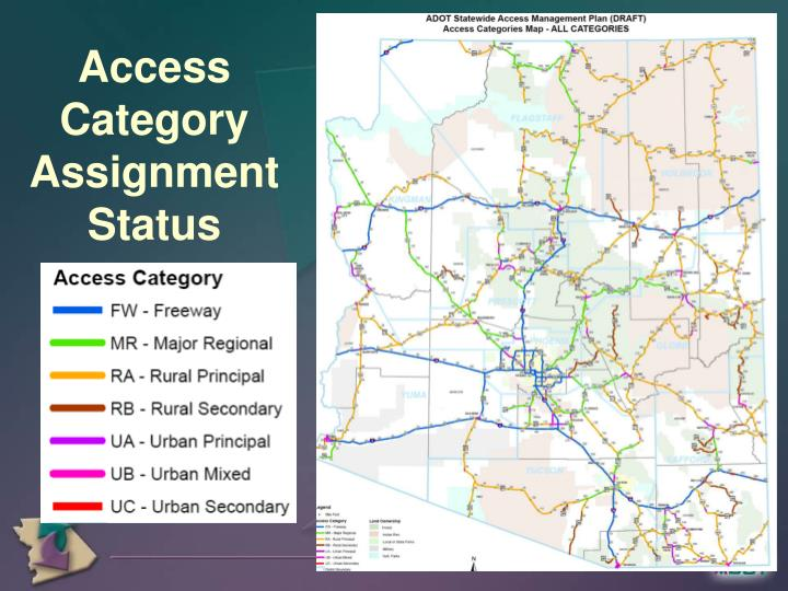 Access Category Assignment Status