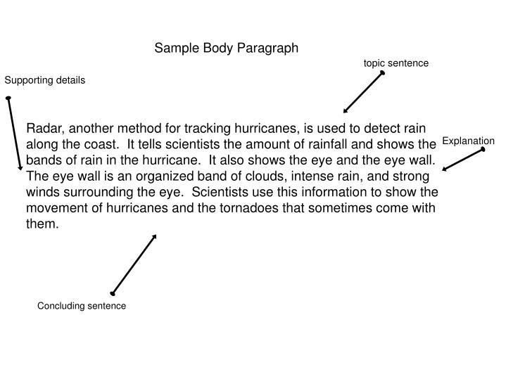 Sample Body Paragraph