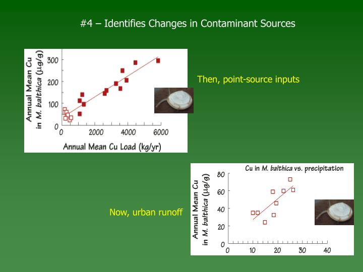 #4 – Identifies Changes in Contaminant Sources