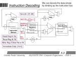 instruction decoding