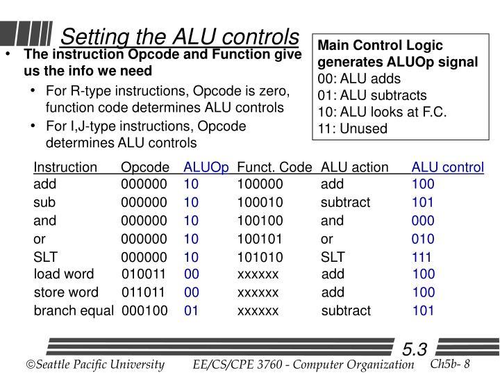 Setting the ALU controls