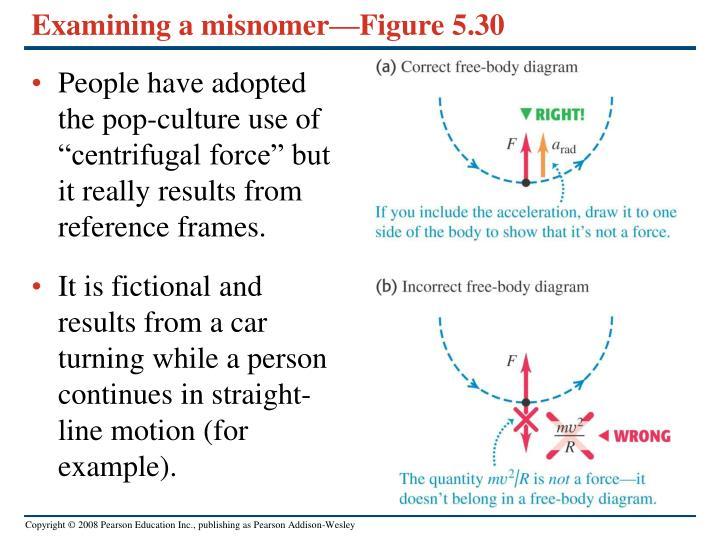 Examining a misnomer—Figure 5.30