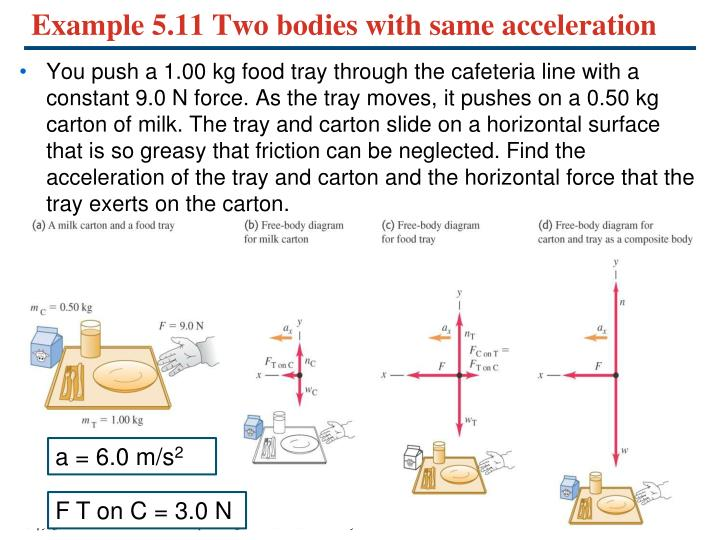 Example 5.11 Two bodies with same acceleration