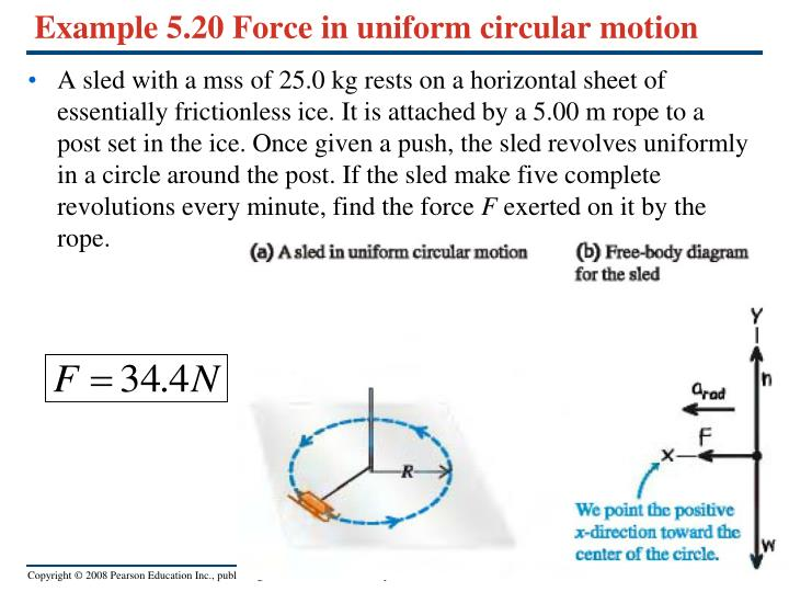 Example 5.20 Force in uniform circular motion