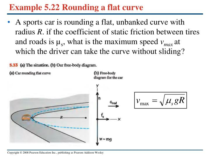 Example 5.22 Rounding a flat curve