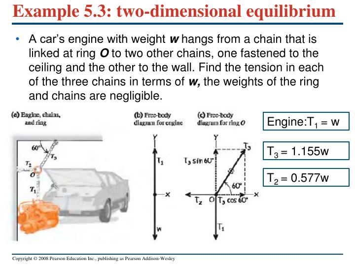 Example 5.3: two-dimensional equilibrium