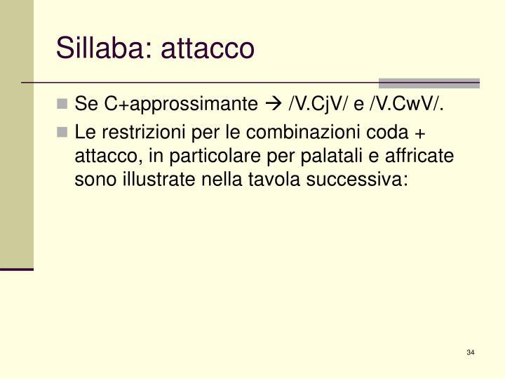 Sillaba: attacco
