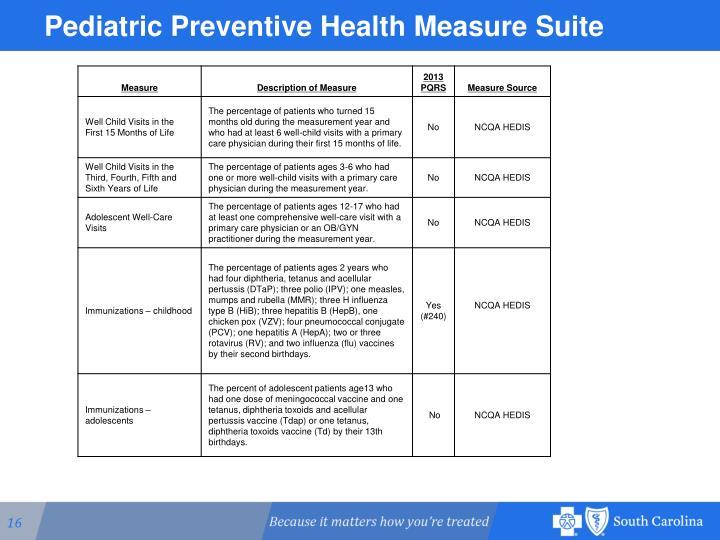 Pediatric Preventive Health Measure Suite