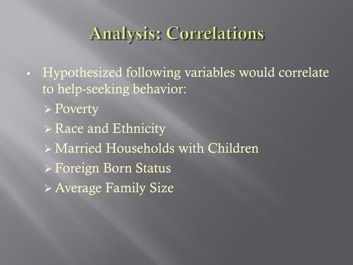 Hypothesized following variables would correlate to help-seeking behavior: