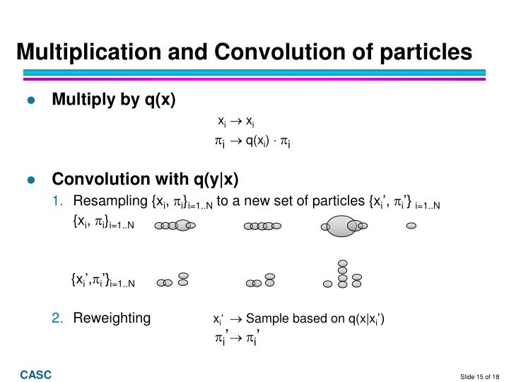 Multiplication and Convolution of particles