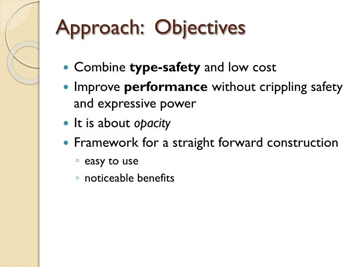 Approach:  Objectives