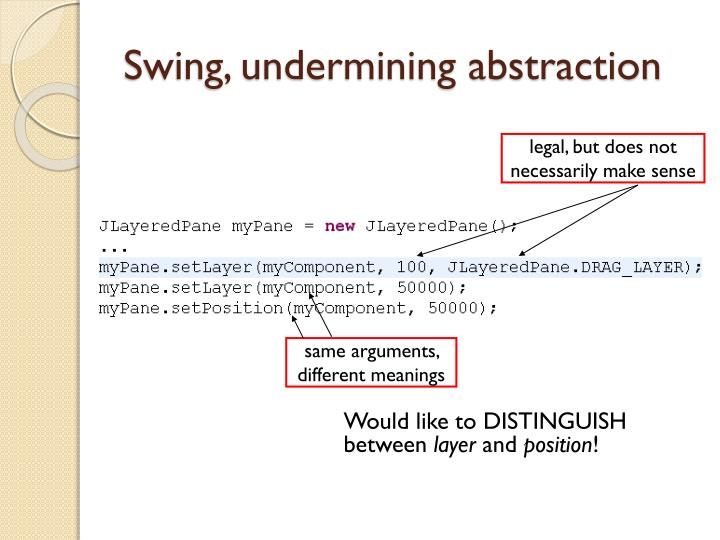 Swing, undermining abstraction