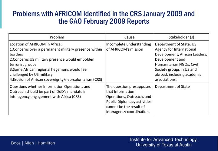Problems with AFRICOM Identified in the CRS January 2009 and the GAO February 2009 Reports