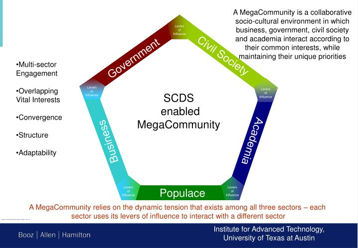 A MegaCommunity is a collaborative