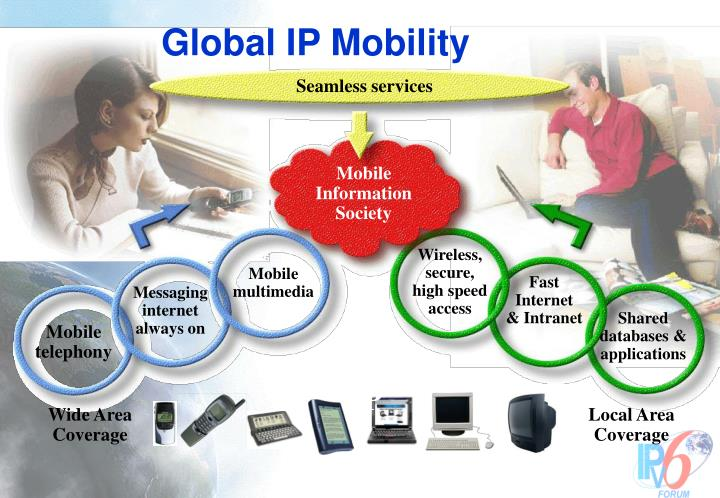 Global IP Mobility