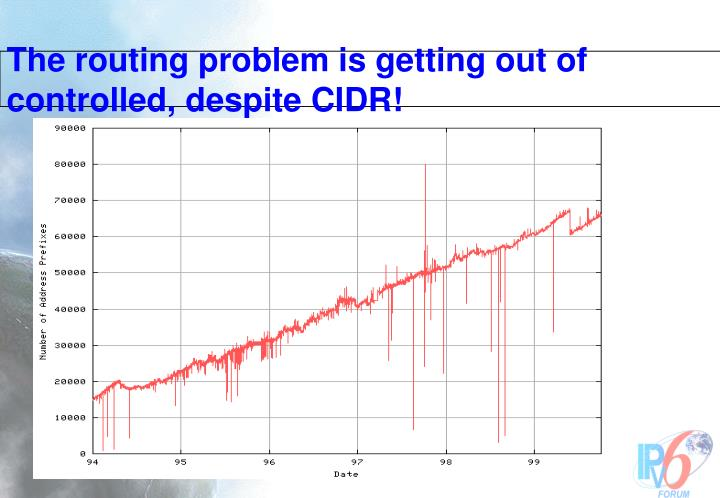 The routing problem is getting out of controlled, despite CIDR!