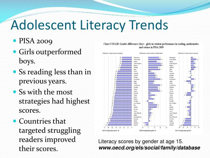 Adolescent Literacy Trends