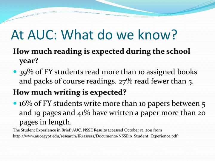 At AUC: What do we know?