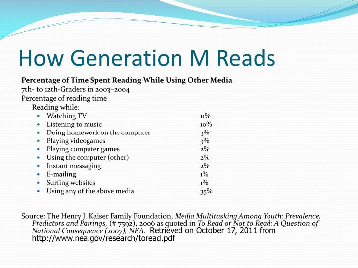 How Generation M Reads