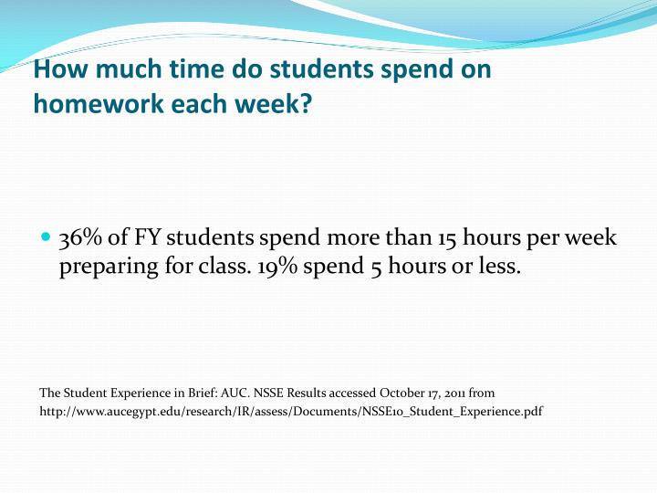 How much time do students spend on homework each week?
