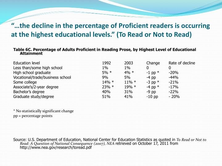"""…the decline in the percentage of Proficient readers is occurring at the highest educational levels."" (To Read or Not to Read)"