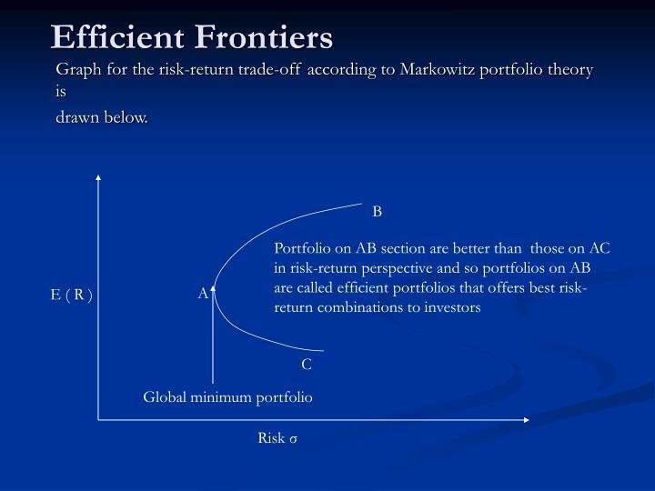 Efficient Frontiers