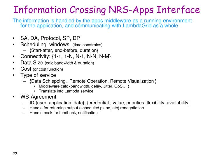 Information Crossing NRS-Apps Interface