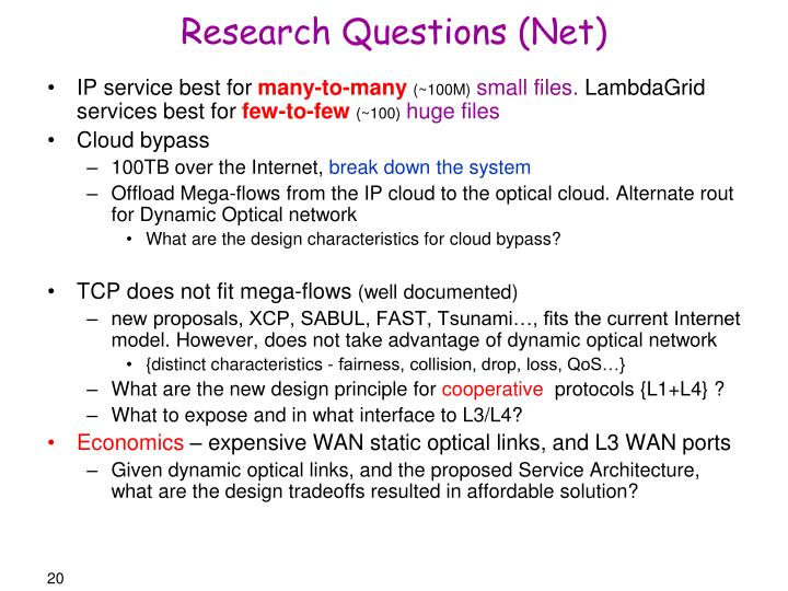 Research Questions (Net)