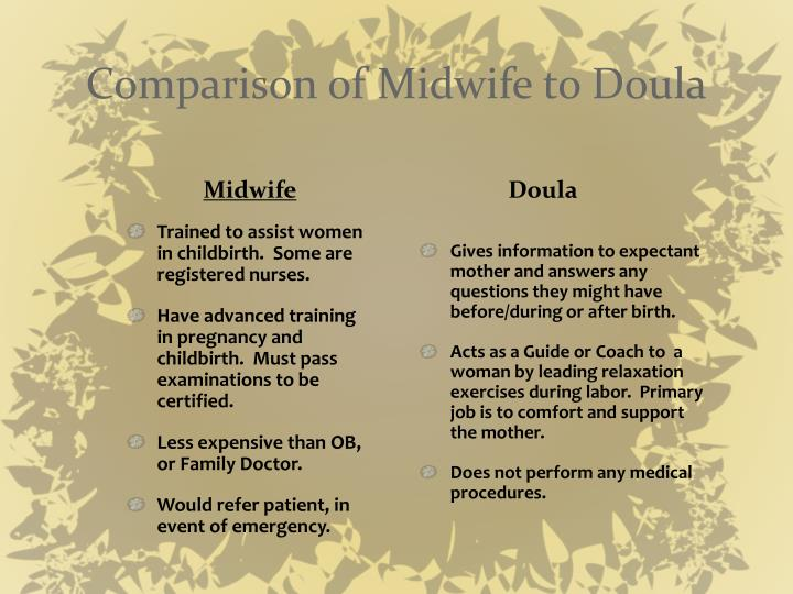 Comparison of Midwife to Doula