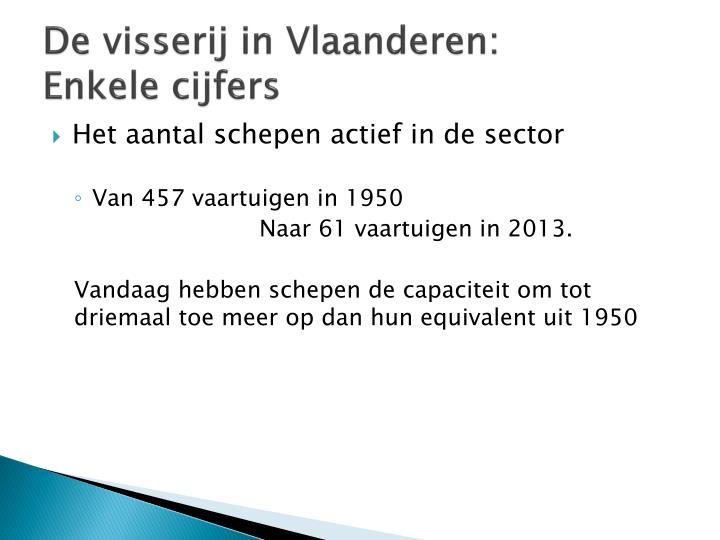 De visserij in Vlaanderen: