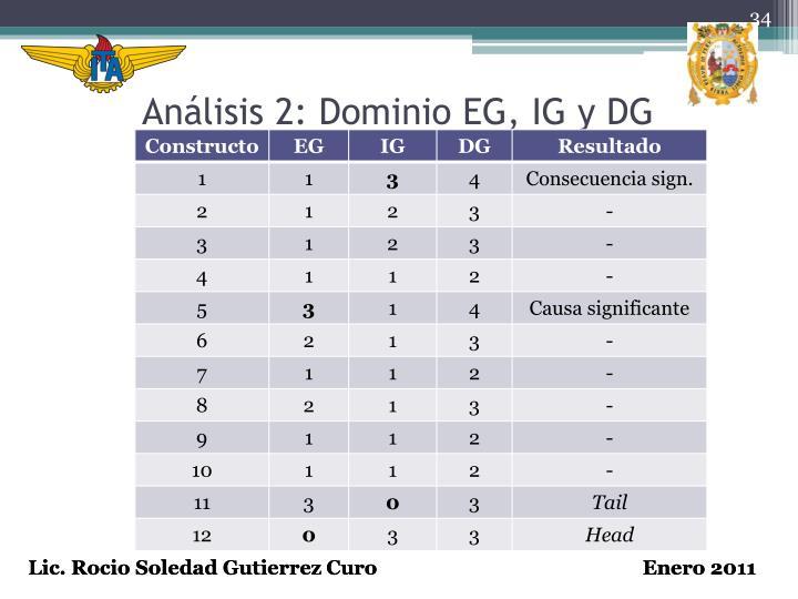 Análisis 2: Dominio EG, IG y DG