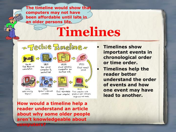 Timelines show important events in chronological order or time order.