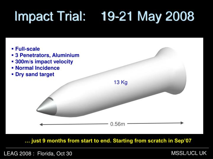 Impact Trial:    19-21 May 2008