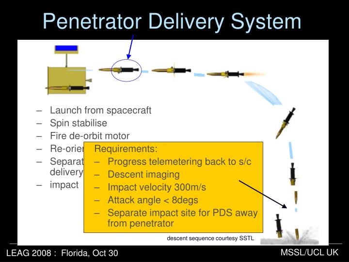 Penetrator Delivery System