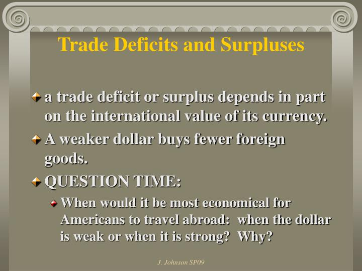 Trade Deficits and Surpluses