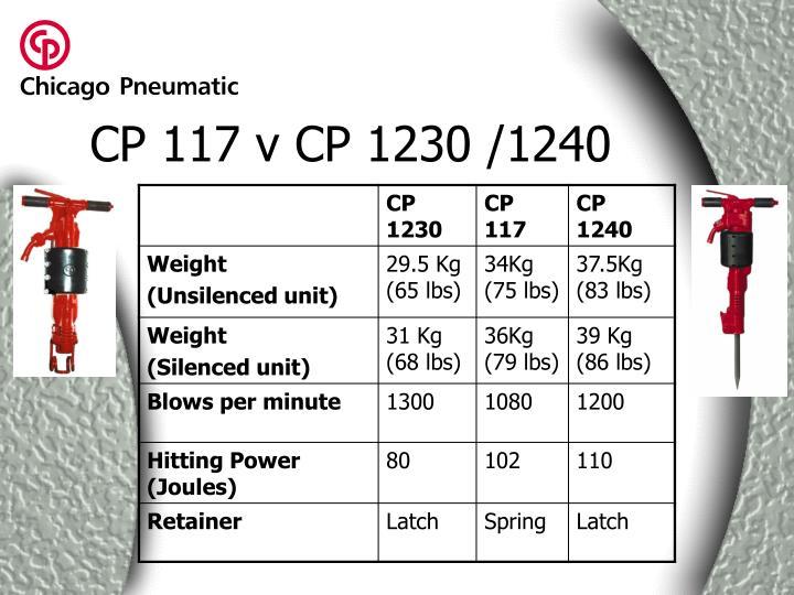 CP 117 v CP 1230 /1240